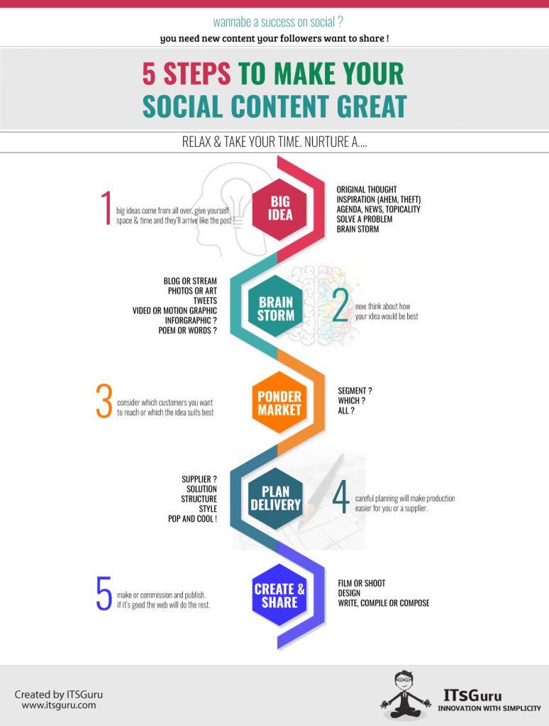 Social Content Tips