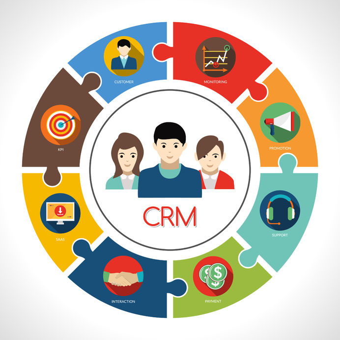 What you should know about CRM Systems